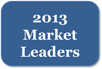2013 market leaders